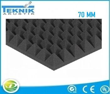piramit-kopuk-sunger-70-mm