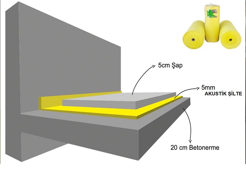 sap-alti-ses-yalitim-siltesi-5mm