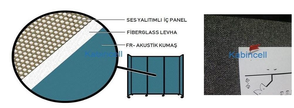 ofis-masalar-arasi-seperator-panel-akustik